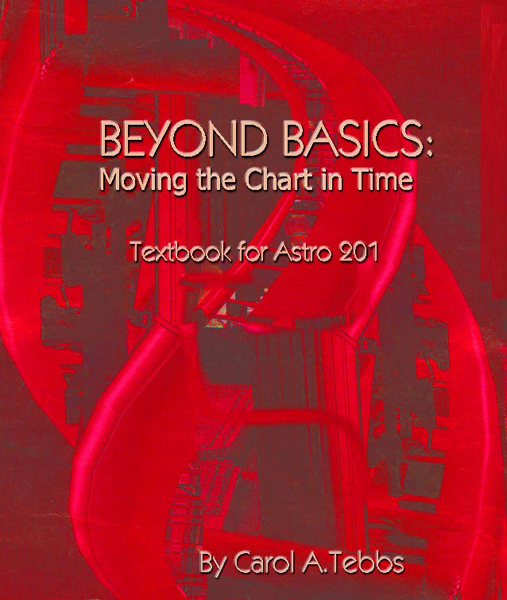 Beyond Basics: Moving the Chart in Time  by Carol A. Tebbs