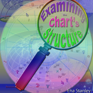 Examining the chart's structure